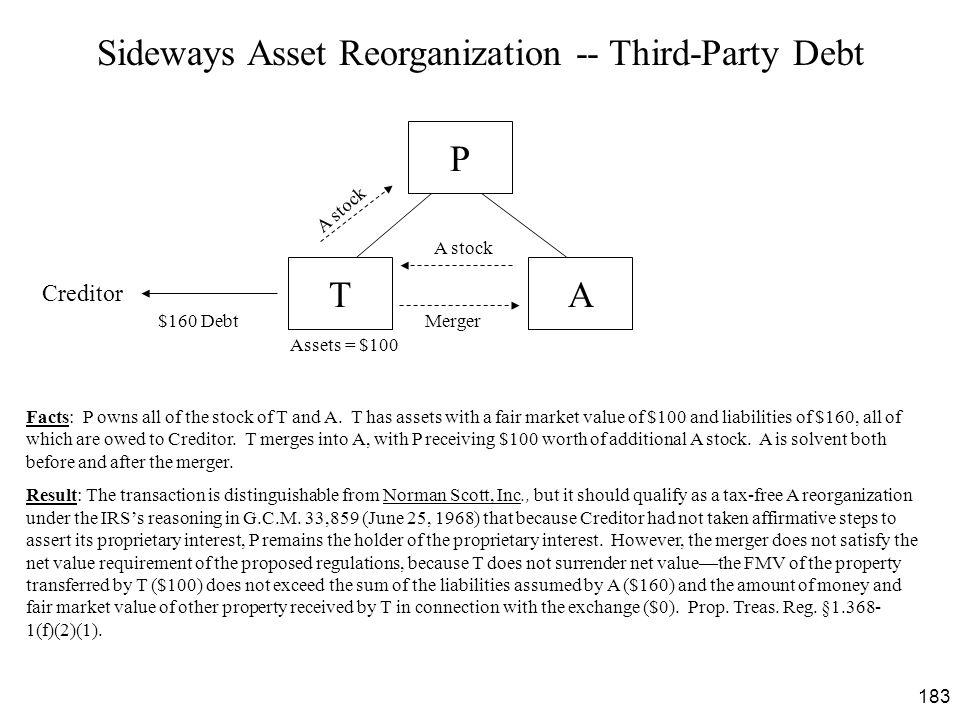 Sideways Asset Reorganization -- Third-Party Debt