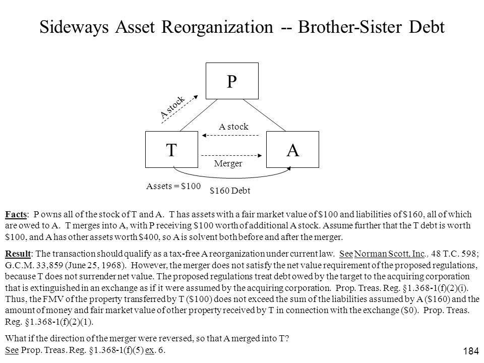 Sideways Asset Reorganization -- Brother-Sister Debt