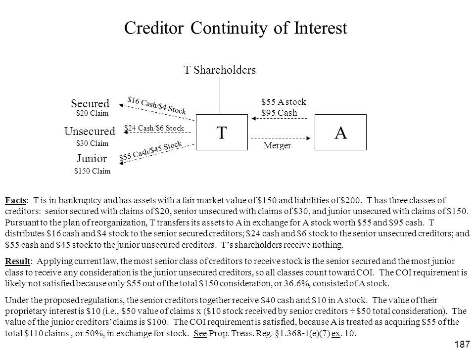 Creditor Continuity of Interest