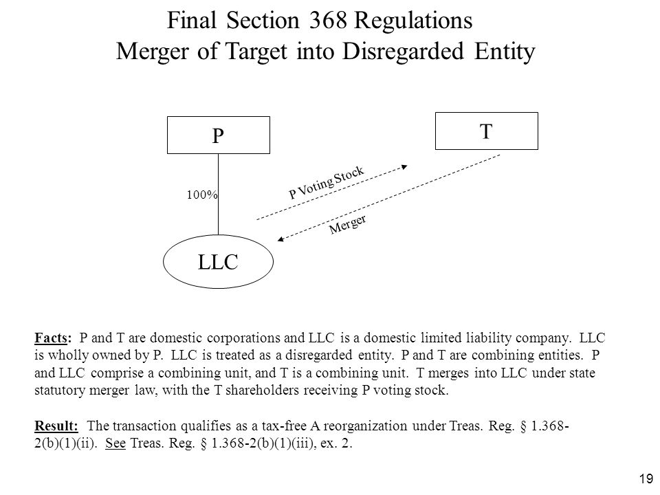Final Section 368 Regulations Merger of Target into Disregarded Entity
