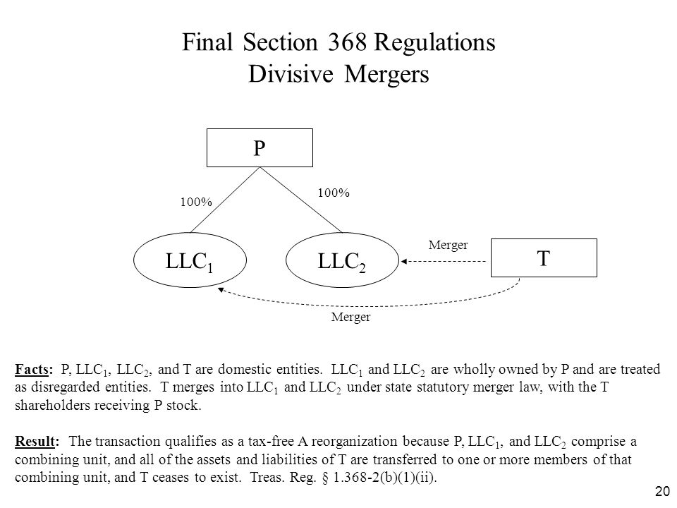 Final Section 368 Regulations Divisive Mergers