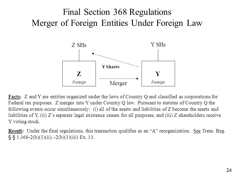Final Section 368 Regulations Merger of Foreign Entities Under Foreign Law