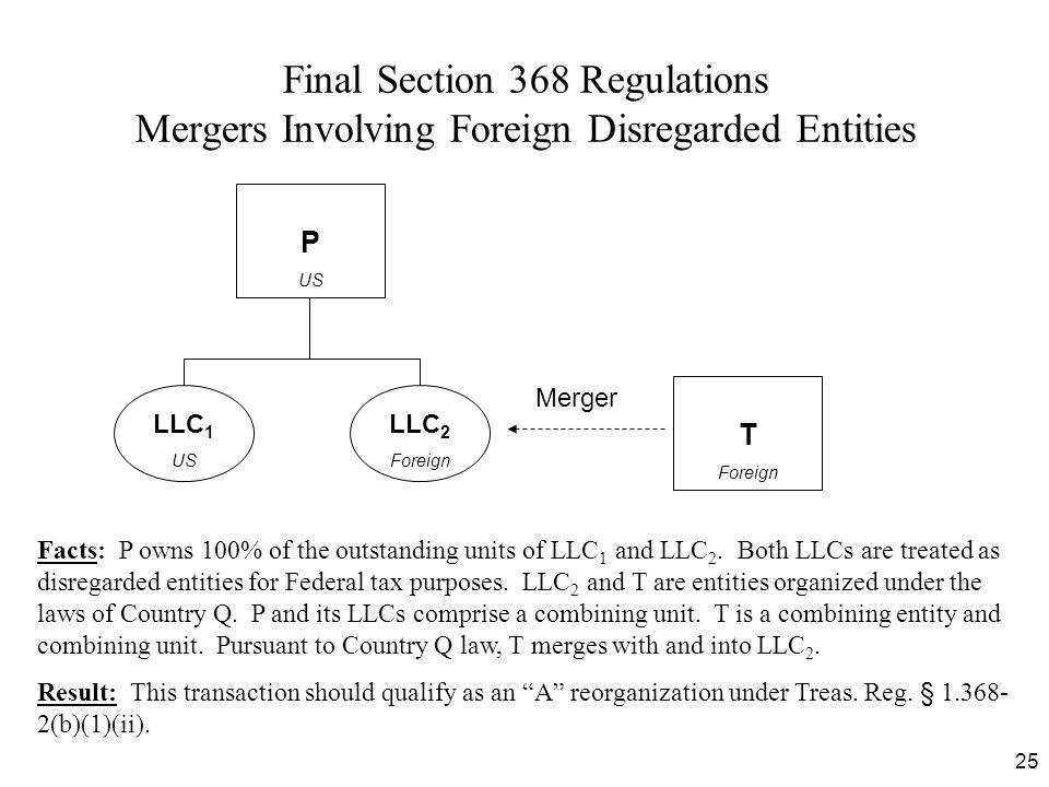 Final Section 368 Regulations Mergers Involving Foreign Disregarded Entities
