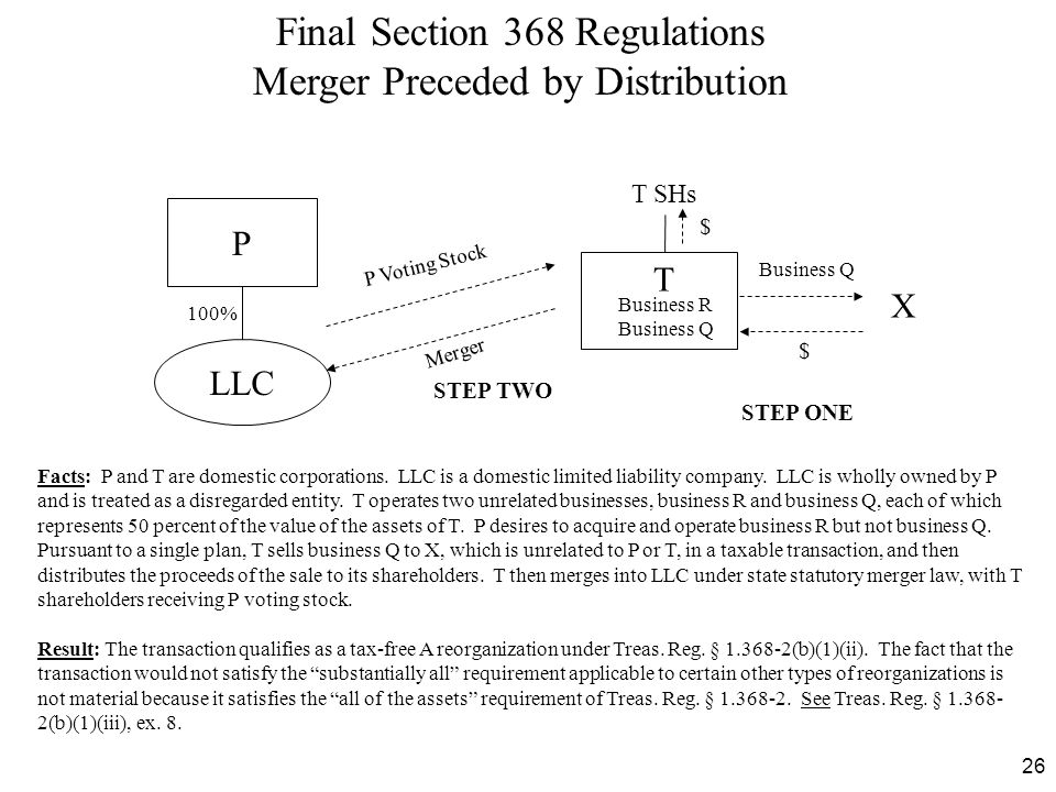 Final Section 368 Regulations Merger Preceded by Distribution