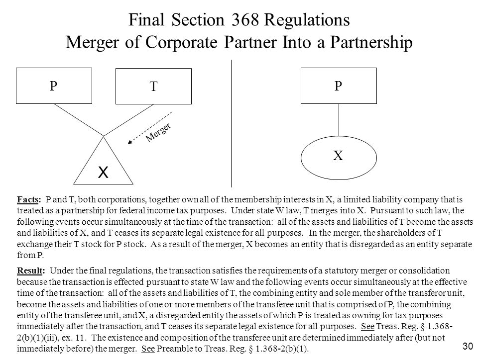Final Section 368 Regulations Merger of Corporate Partner Into a Partnership