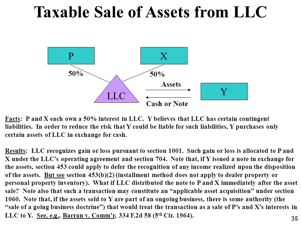 Taxable Sale of Assets from LLC