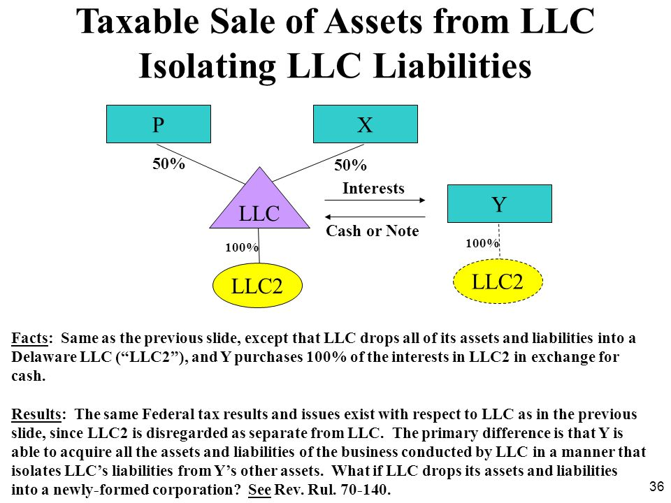 Taxable Sale of Assets from LLC Isolating LLC Liabilities
