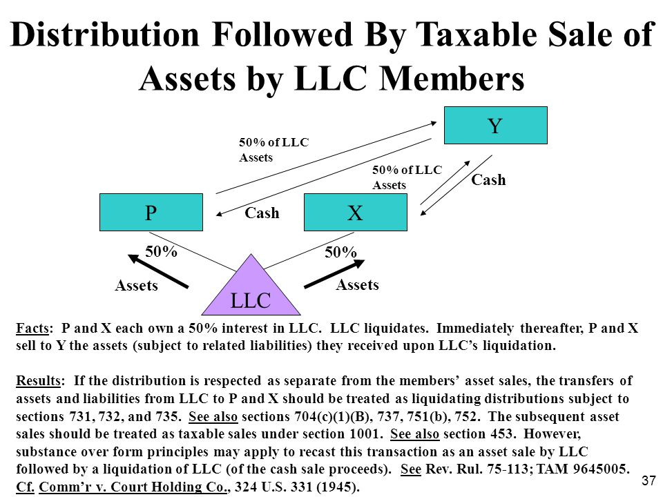 Distribution Followed By Taxable Sale of Assets by LLC Members