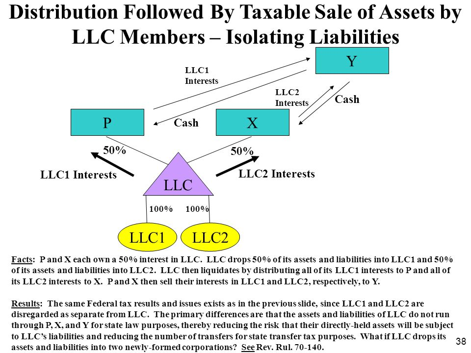 Distribution Followed By Taxable Sale of Assets by LLC Members – Isolating Liabilities