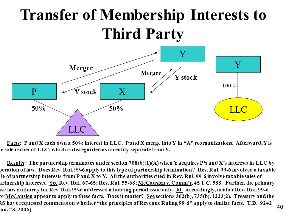 Transfer of Membership Interests to