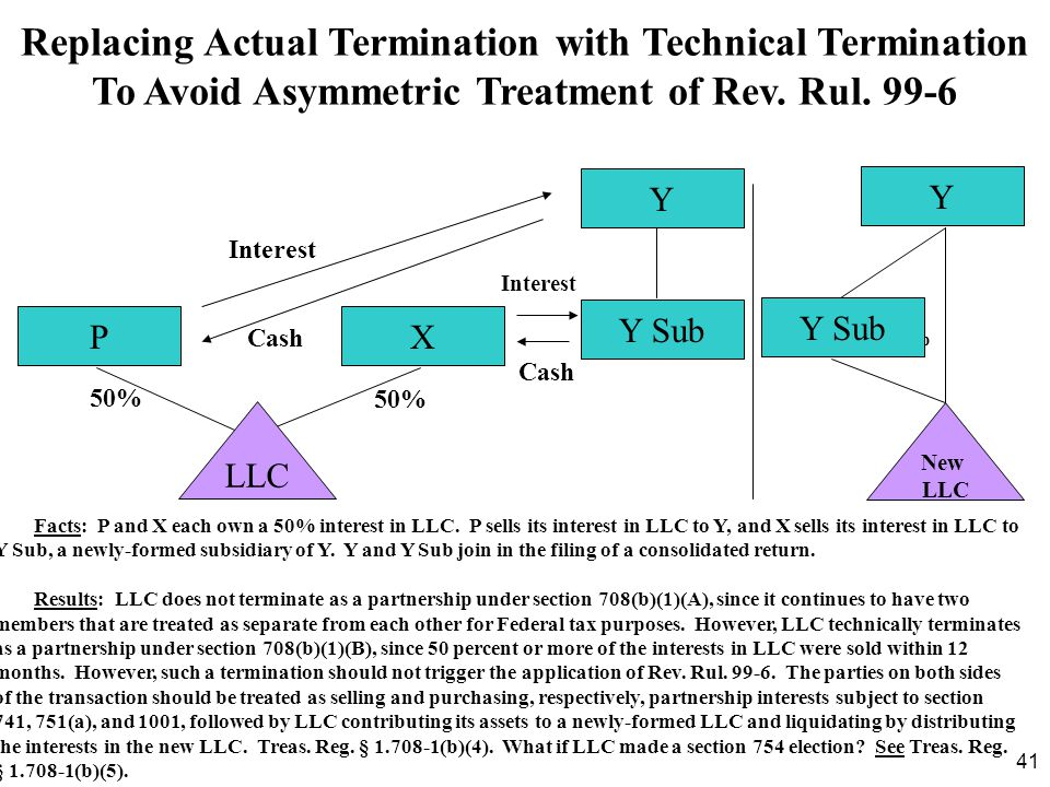 Replacing Actual Termination with Technical Termination To Avoid Asymmetric Treatment of Rev. Rul. 99-6