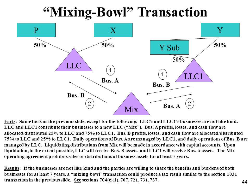 Mixing-Bowl Transaction