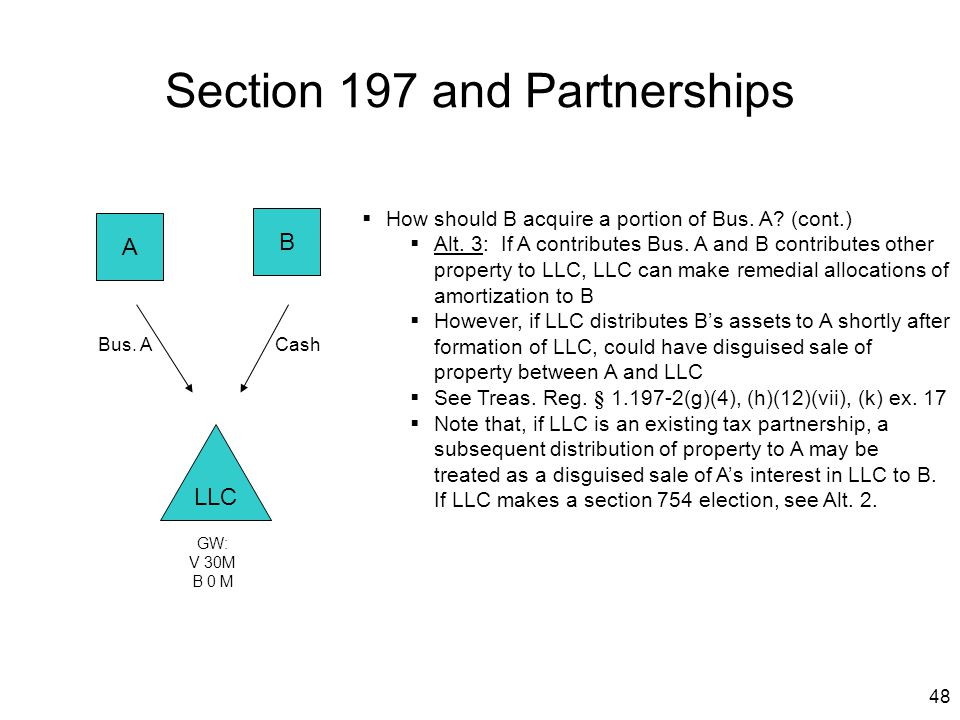 Section 197 and Partnerships