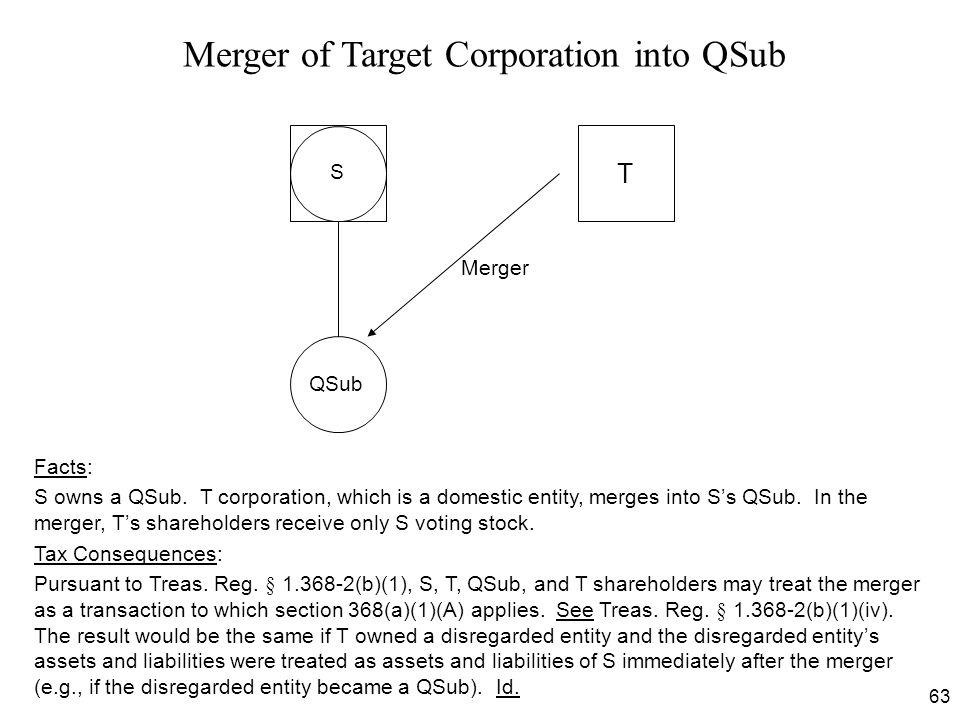 Merger of Target Corporation into QSub