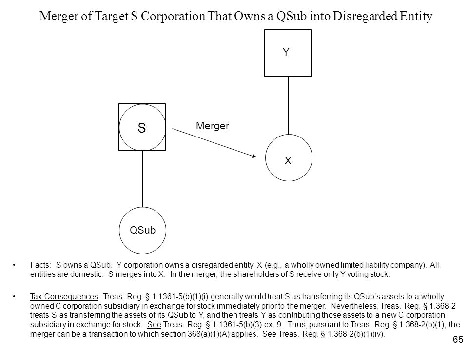 Merger of Target S Corporation That Owns a QSub into Disregarded Entity