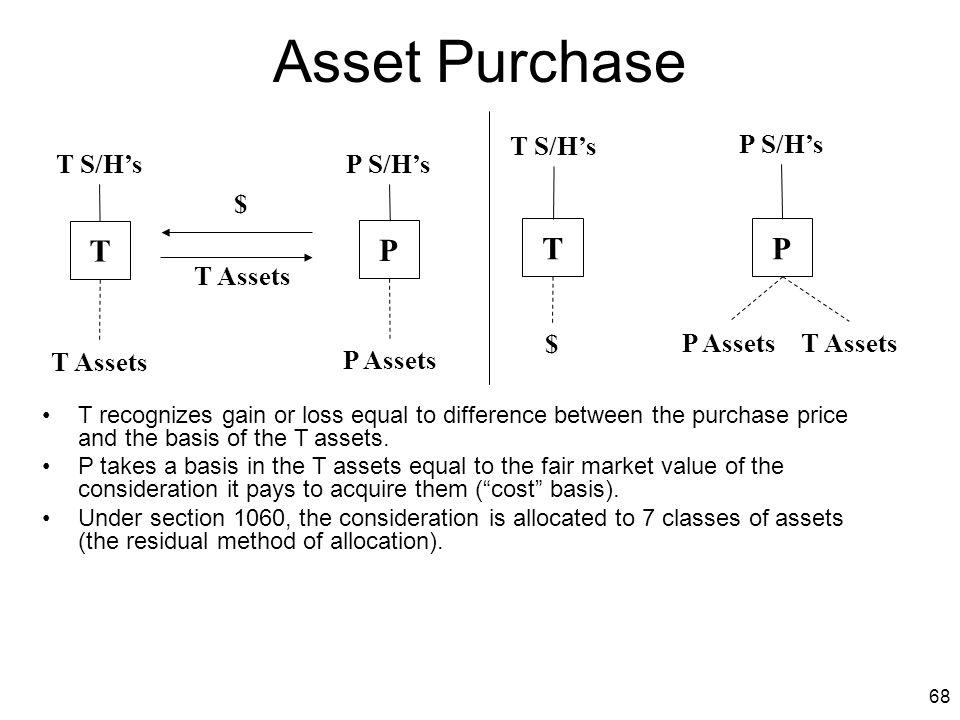 Asset Purchase T P T P T S/H's P S/H's T S/H's P S/H's $ T Assets $