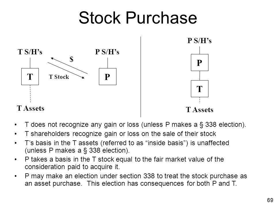 Stock Purchase P T P T P S/H's T S/H's P S/H's $ T Assets T Assets