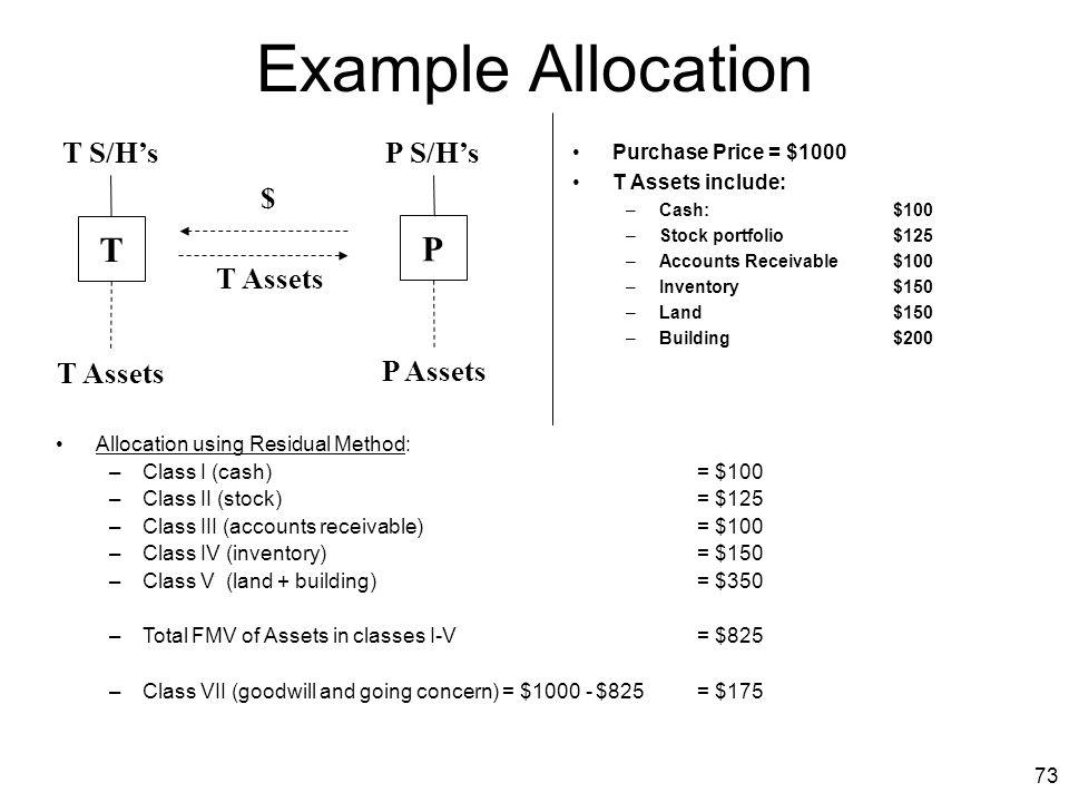 Example Allocation T P T S/H's P S/H's $ T Assets T Assets P Assets