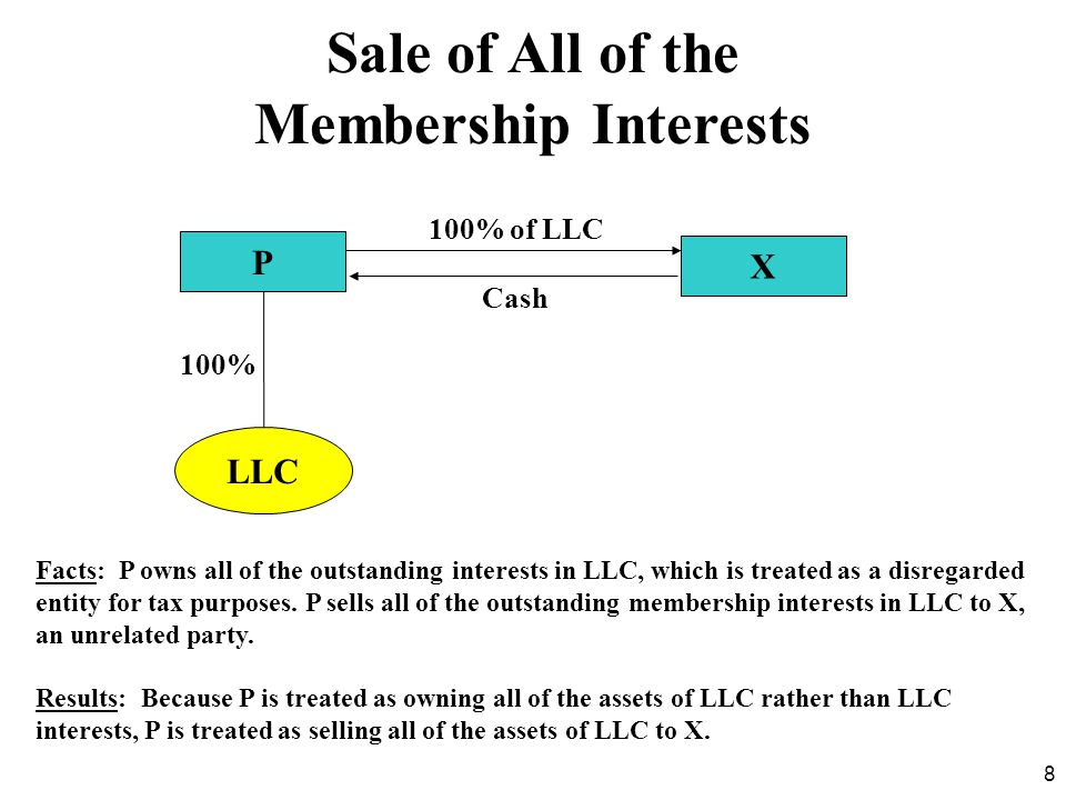 Sale of All of the Membership Interests