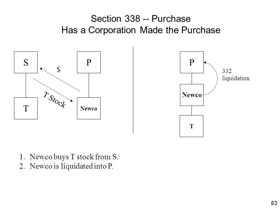 Section 338 -- Purchase Has a Corporation Made the Purchase