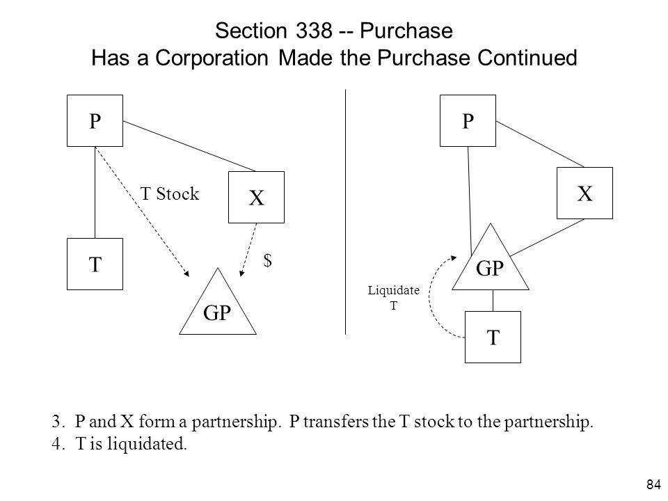 Section 338 -- Purchase Has a Corporation Made the Purchase Continued