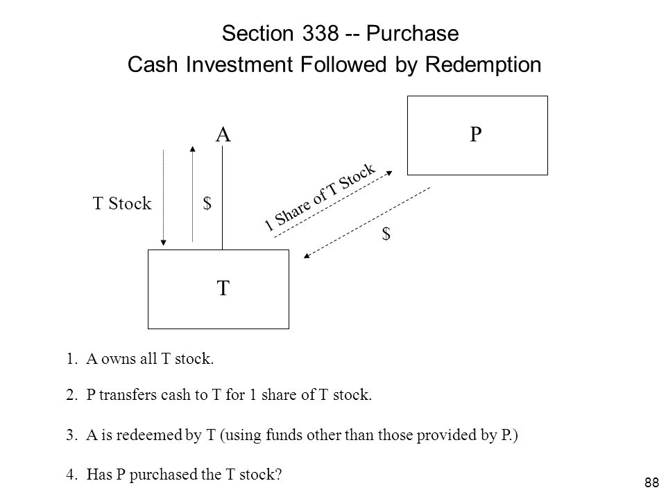 Section 338 -- Purchase Cash Investment Followed by Redemption