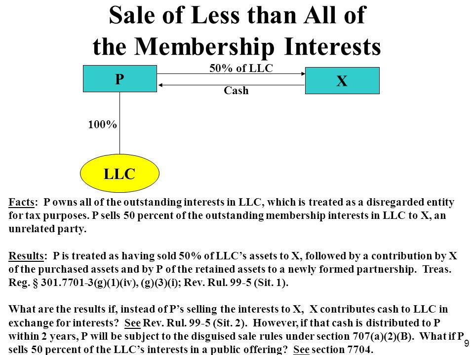 the Membership Interests