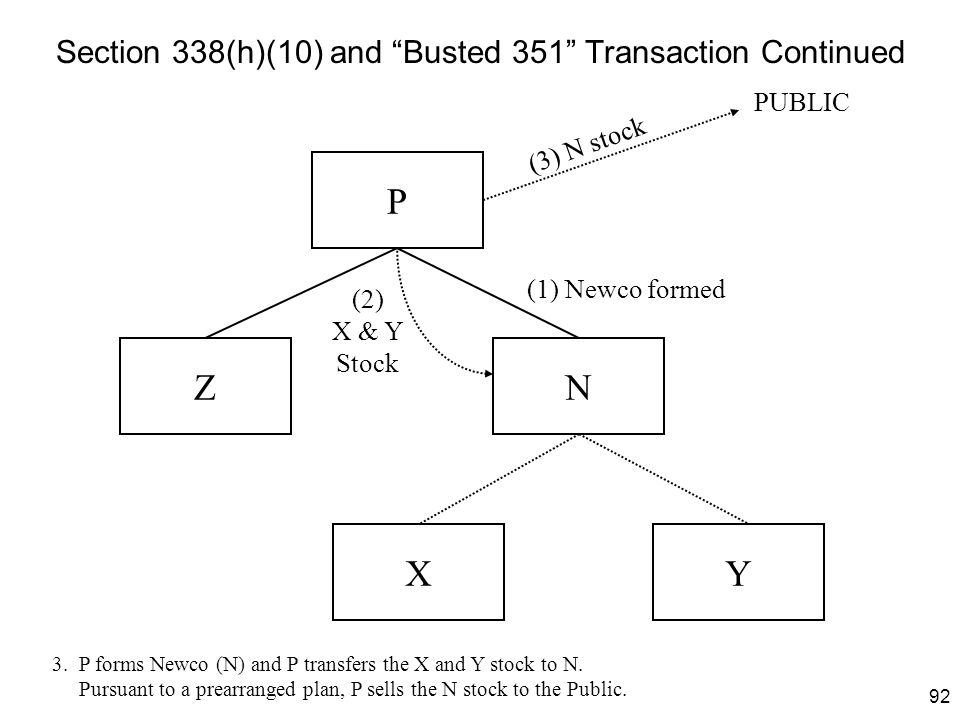 Section 338(h)(10) and Busted 351 Transaction Continued
