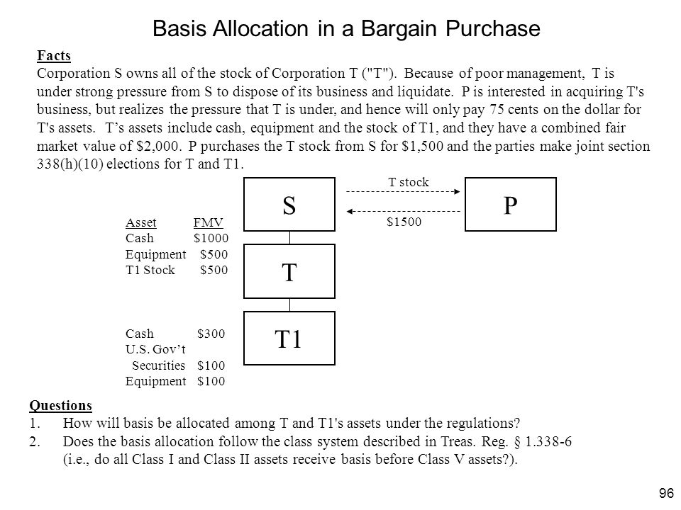 Basis Allocation in a Bargain Purchase