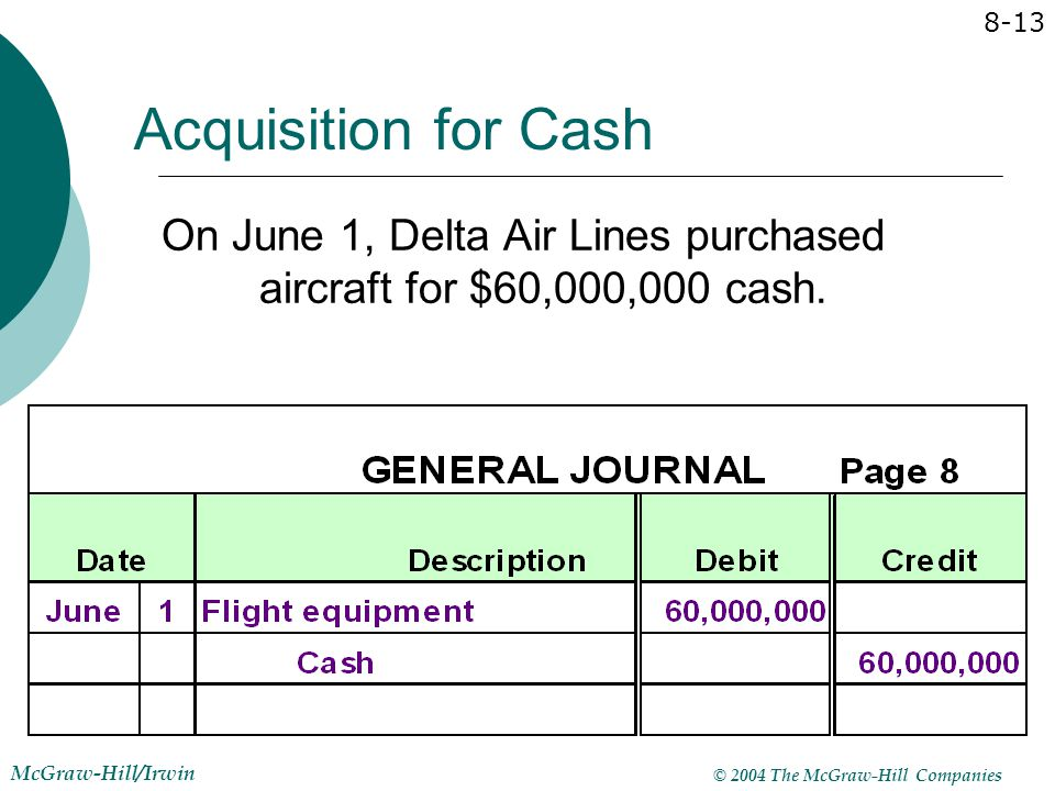 On June 1, Delta Air Lines purchased aircraft for $60,000,000 cash.