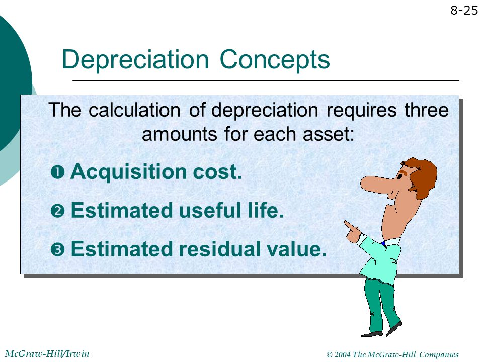 Depreciation Concepts