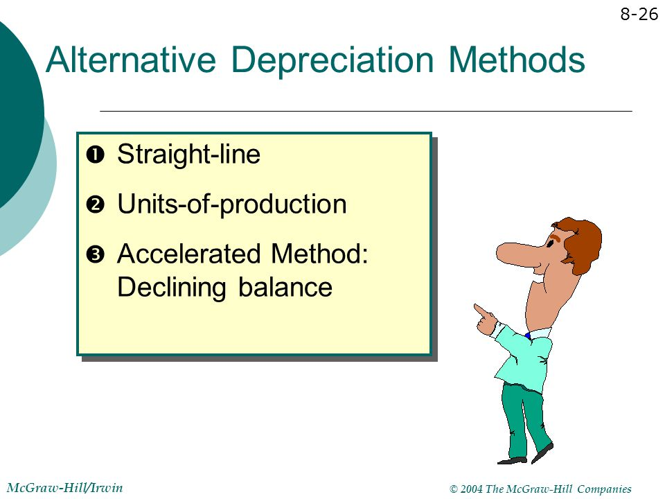 Alternative Depreciation Methods