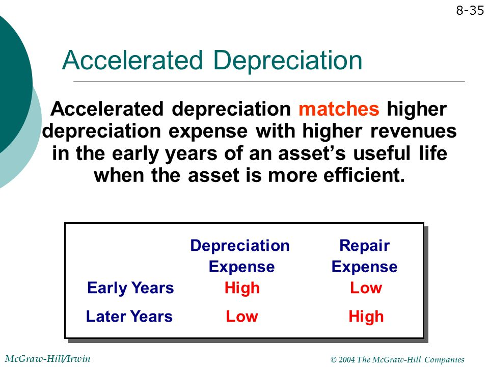 Accelerated Depreciation