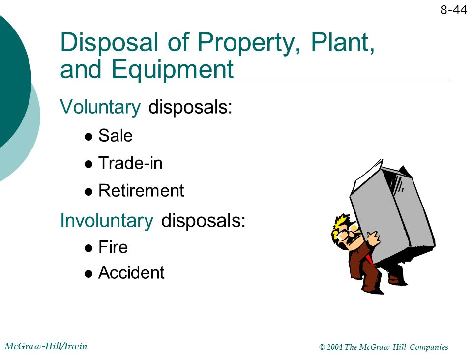 Disposal of Property, Plant, and Equipment