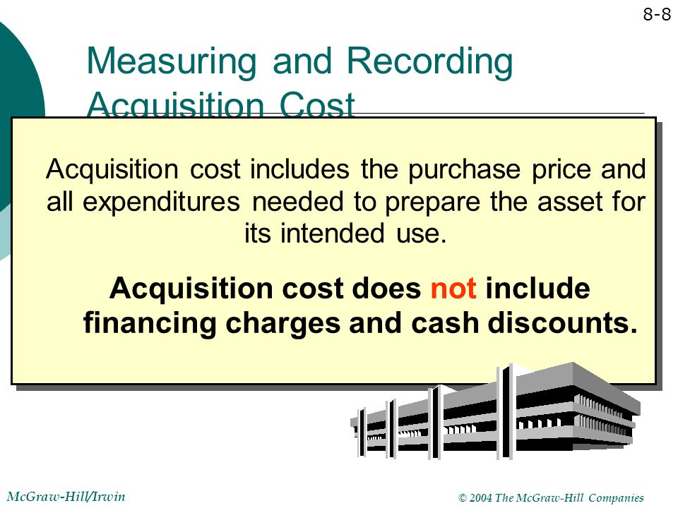 Measuring and Recording Acquisition Cost