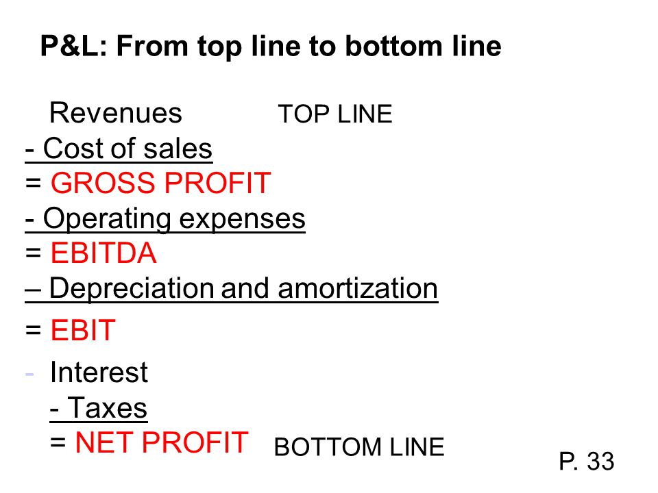 P&L: From top line to bottom line