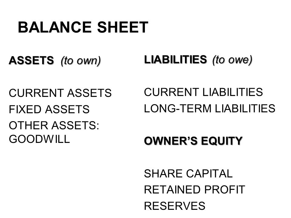 BALANCE SHEET ASSETS (to own) CURRENT ASSETS FIXED ASSETS OTHER ASSETS: GOODWILL
