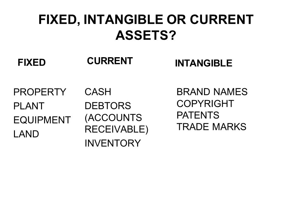 FIXED, INTANGIBLE OR CURRENT ASSETS