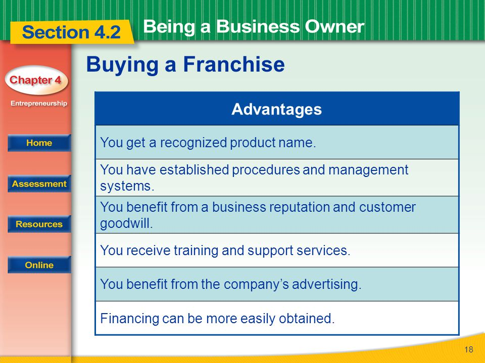 Buying a Franchise Advantages You get a recognized product name.