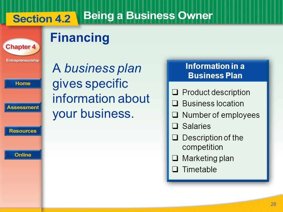 Information in a Business Plan