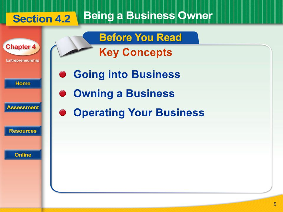 Key Concepts Going into Business Owning a Business Operating Your Business