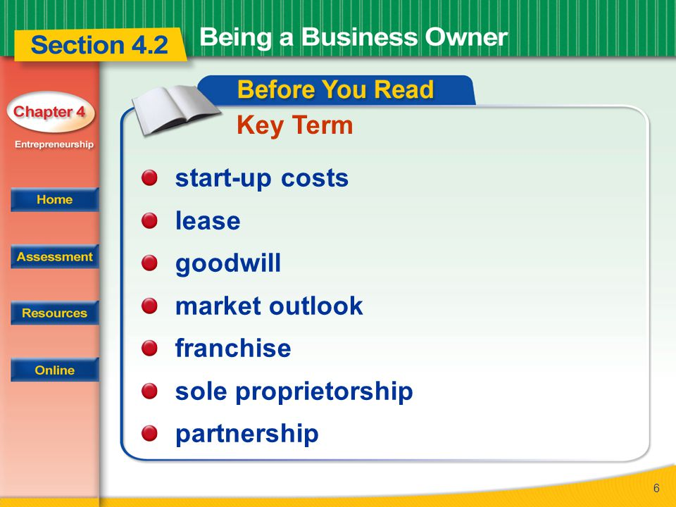 Key Term start-up costs lease goodwill market outlook franchise sole proprietorship partnership