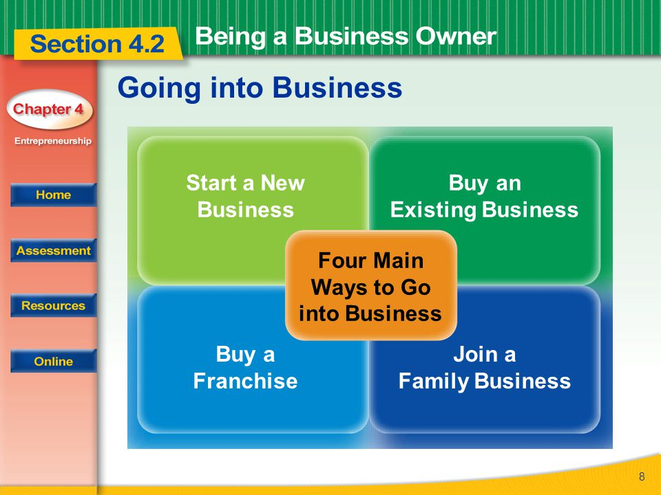 Buy an Existing Business Four Main Ways to Go into Business