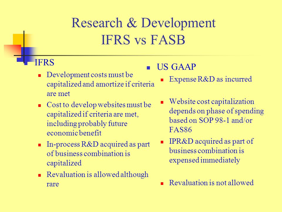 Research & Development IFRS vs FASB