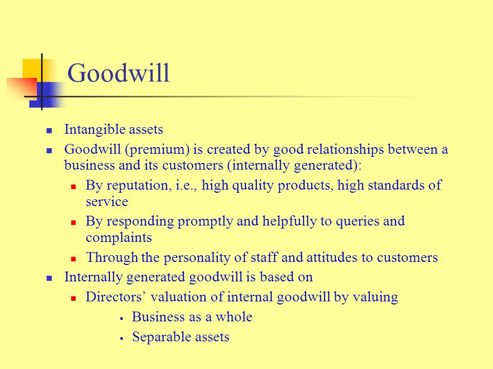 Goodwill Intangible assets
