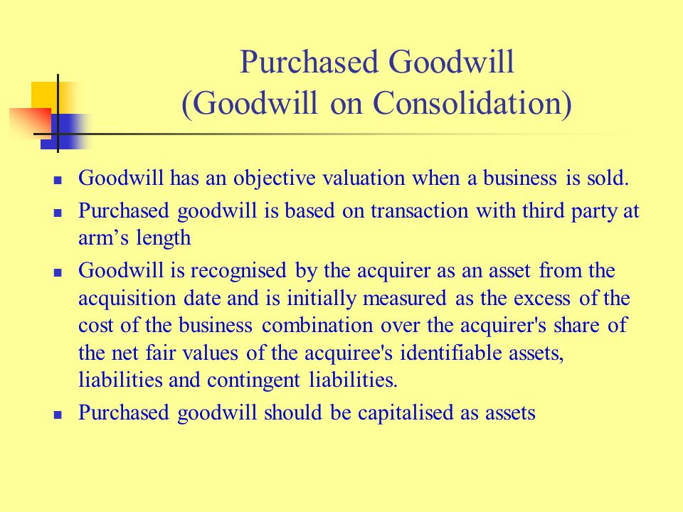 Purchased Goodwill (Goodwill on Consolidation)
