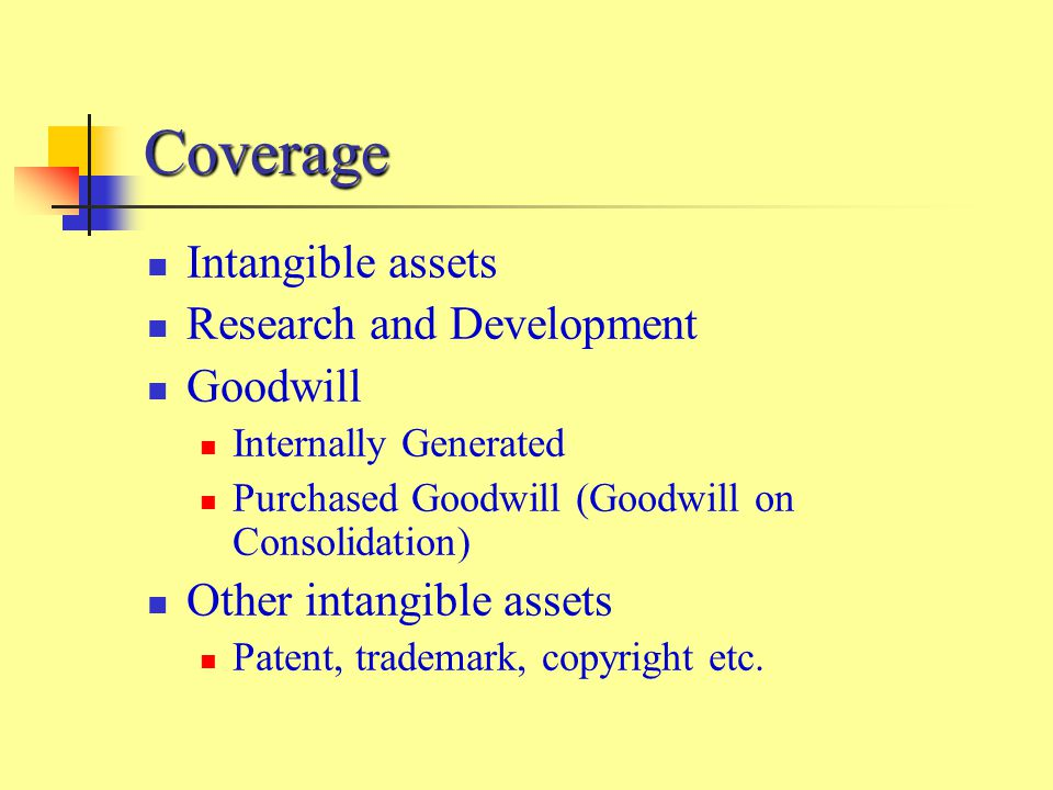 Coverage Intangible assets Research and Development Goodwill
