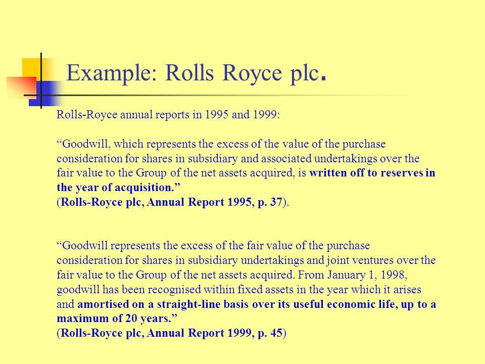 Example: Rolls Royce plc.
