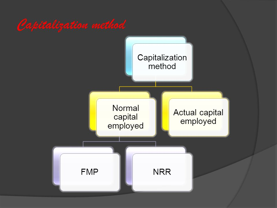 Capitalization method