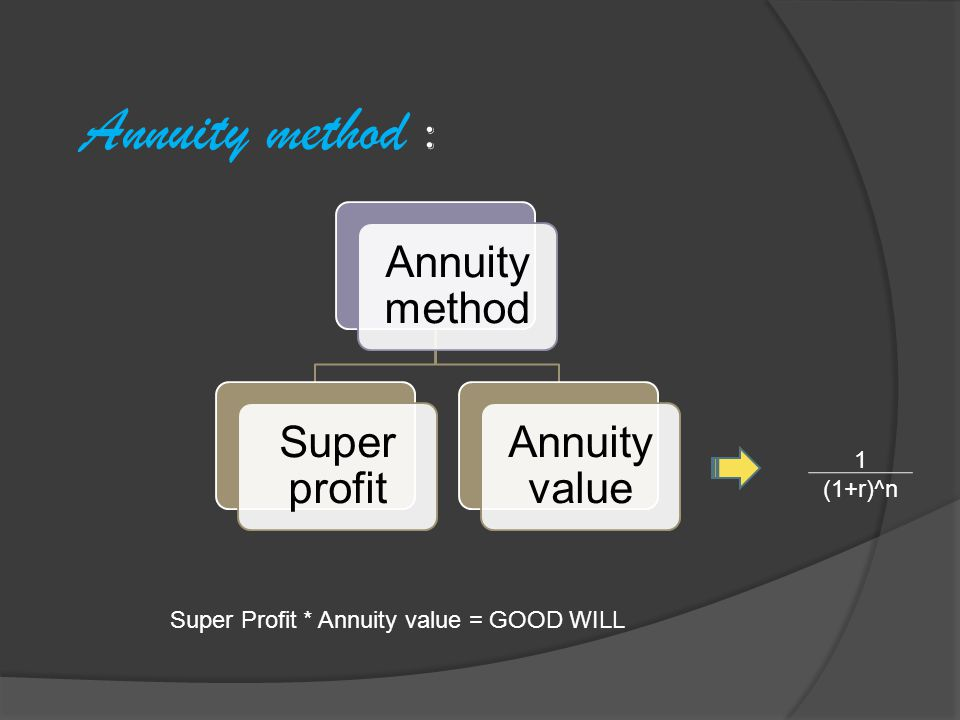 Annuity method : Annuity method Super profit Annuity value 1 (1+r)^n